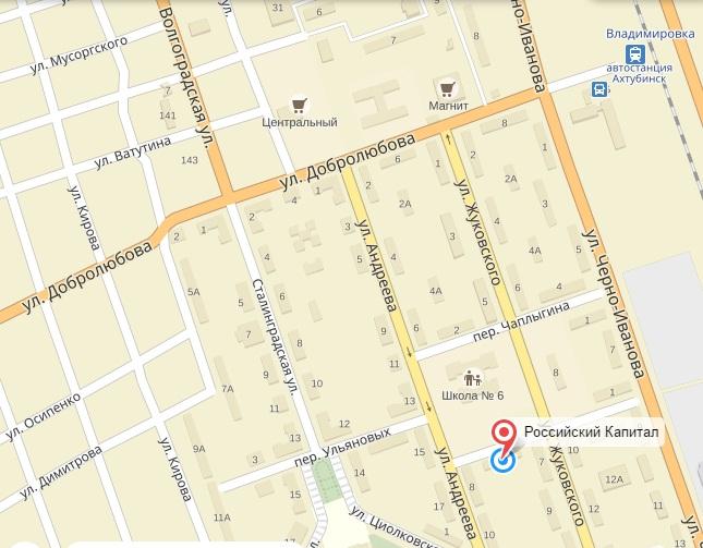 взять кредит на покупку автомобиля адрес и телефон банка в ахтубинске